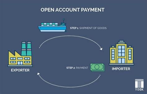 Methods of Payment MushroomsTrade
