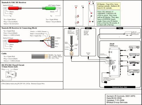 metra gm wiring harness diagram images wiring harness diagram metra wiring diagram metra image about wiring