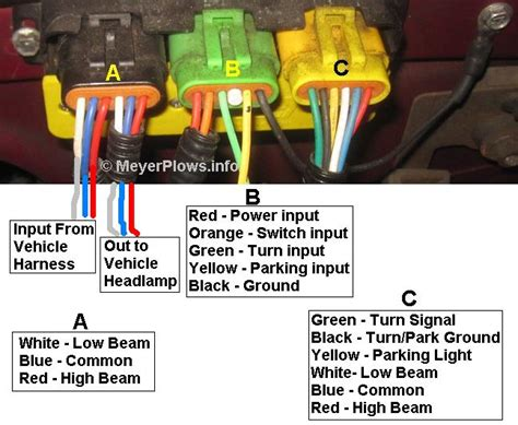 Meyer Plow Main Harness Wiring Pin Outs Meyer Snow Plow