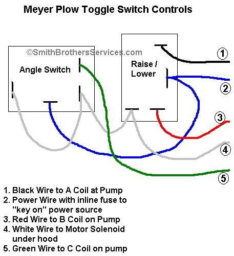 MeyerPlows info Meyer Toggle Switch Wiring Diagram