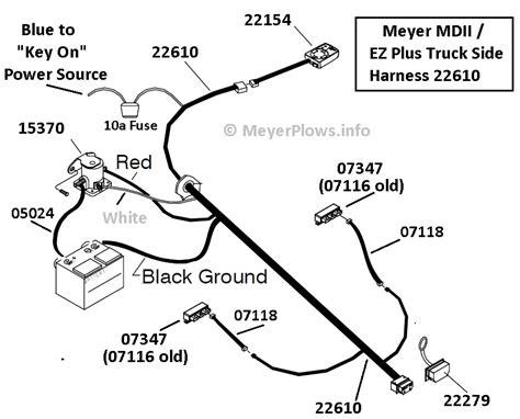 Meyers Wiring Harness Diagram