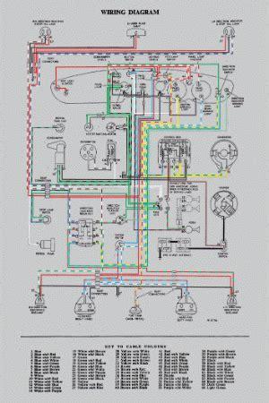 mga 1500 wiring diagram mga image wiring diagram mga 1500 wiring diagram images 1957 mga wiring diagram nilzanet on mga 1500 wiring diagram
