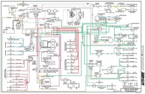 mgb alternator wiring diagram mgb image wiring diagram mgb tachometer wiring diagram images on mgb alternator wiring diagram
