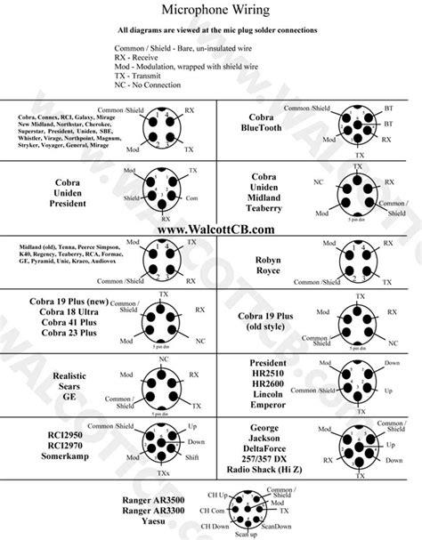 cobra power mic wiring diagram images wiring diagram as well mic wiring diagrams to most common cb radios