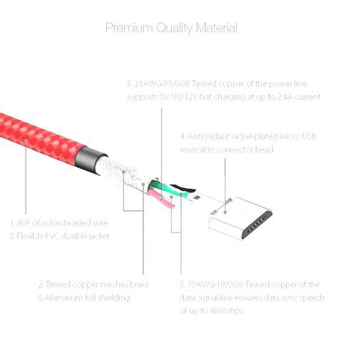 micro usb otg cable diagram images micro usb pinout micro usb to micro usb diagram car electrical wiring diagrams