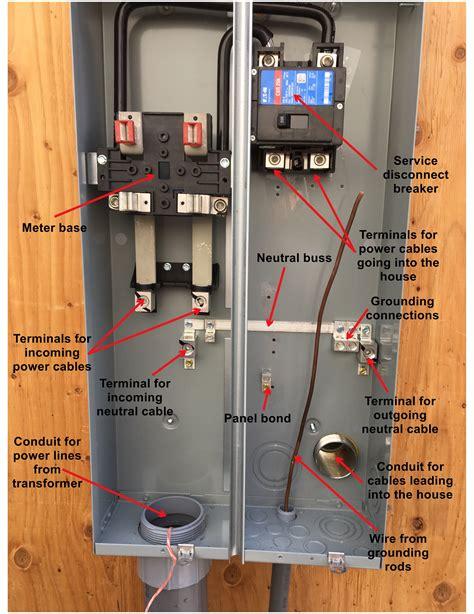 milbank meter socket wiring diagram images milbank meter socket wiring diagram image wiring