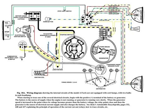 Model A Ford Electrical Wiring Antique Auto Parts