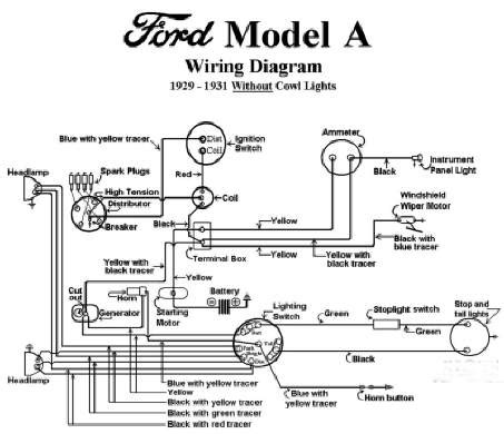 1930 model a ford wiring diagram images wiring diagram together model a ford garage model a electrical wiring diagram