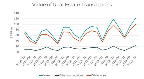 Monday s report on June home sales is a key indicator for