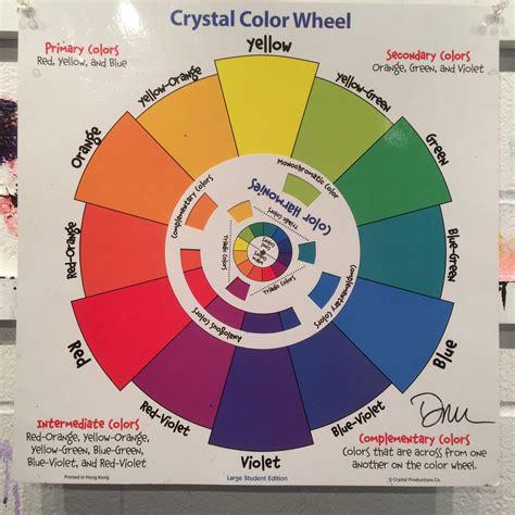 More About Paint Colors The Color Wheel