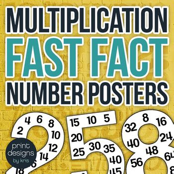 Multiplication Facts Number Posters FREEBIE by Print