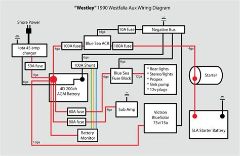 noco battery isolator wiring diagram images noco wiring diagram noco wiring diagram noco wiring diagram and schematic