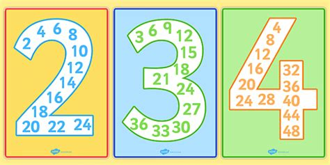 Number Multiples Display Individual Posters multiplication