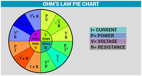 2 phase stepper motor wiring diagram asp images stepper motor wiring diagram asp ohm s law defined ohm s law pie chart the12volt