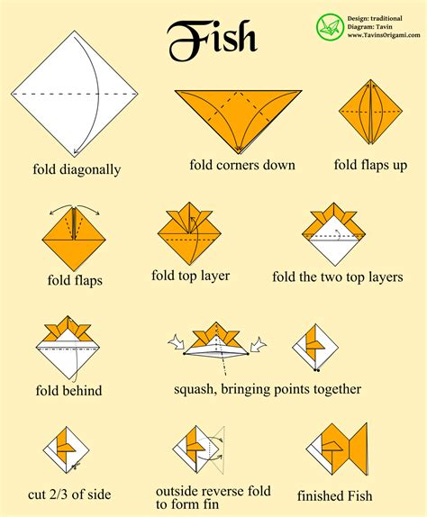 Origami for Kids Folding Instructions How to Make