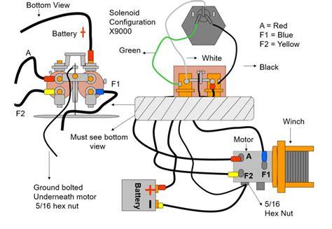 Ox Superwinch Wiring Diagram