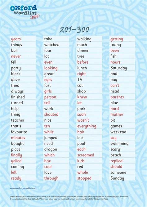 Oxford Wordlist