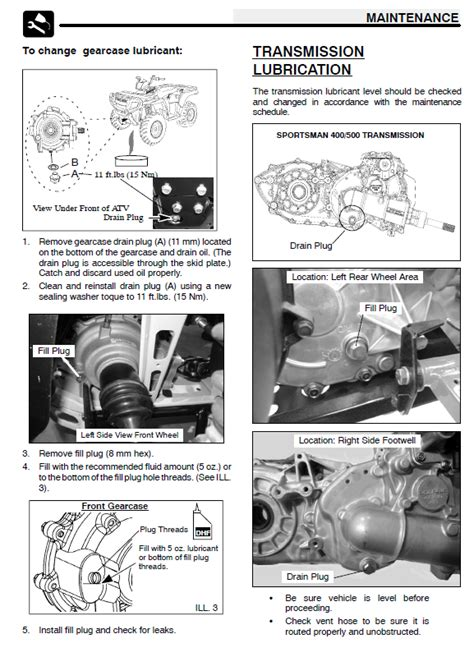 POLARIS SPORTSMAN 400 SERVICE MANUAL Pdf Download