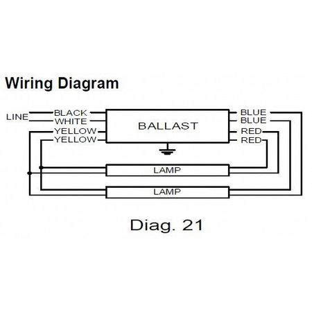 philips ballast wiring diagrams images philips ballast wiring car fuse box and wiring diagram
