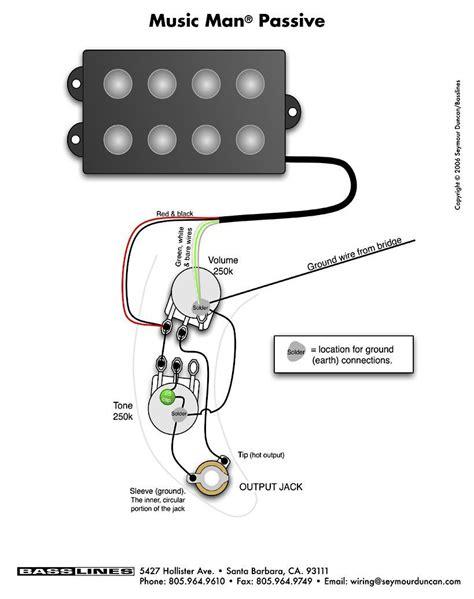 humbucker wiring diagram stratocaster images pickup wiring guide guitarfetish