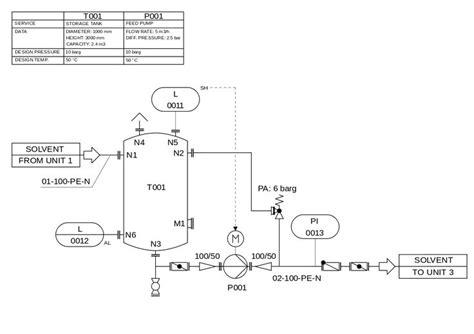 Piping and instrumentation diagram Wikipedia