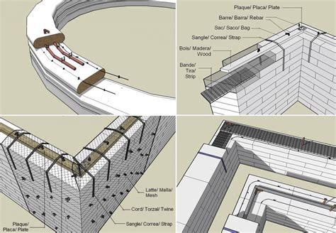 Plans Earthbag Building