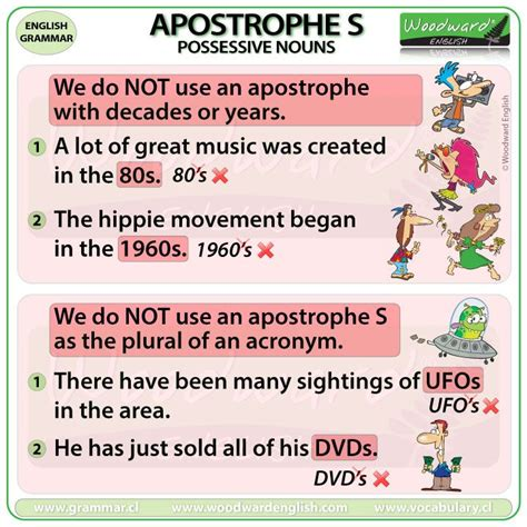 Plurals of acronyms letters numbers use an apostrophe