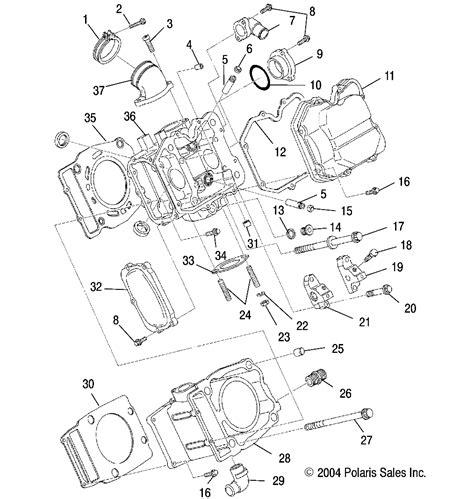 polaris sportsman 90 cdi wiring diagram polaris polaris sportsman 90 cdi wiring diagram images on polaris sportsman 90 cdi wiring diagram