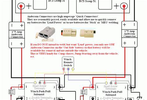 polaris warn winch wiring diagram images winch switch wiring polaris winch wiring diagram polaris get image