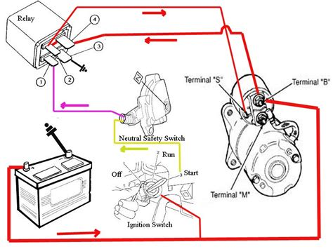 Pontiac Starter Wiring Diagram