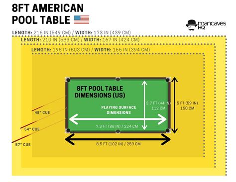 Pool Table Dimensions Size Guide get the right size