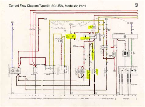 porsche fuel injection wiring diagram images porsche fuel porsche 911 starter wiring diagram porsche schematic