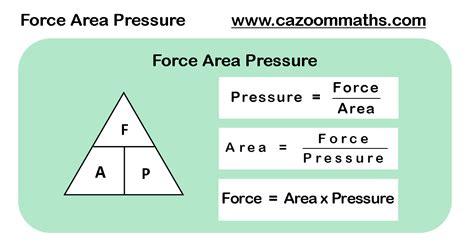 Pressure Calculators Pressure Force Area