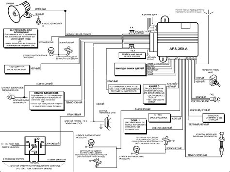 Wiring Diagrams Cars For Alarm – The Wiring Diagram – readingrat.net