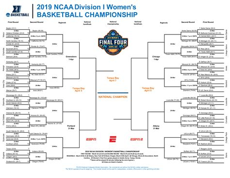 Printable NCAA College Basketball Schedules