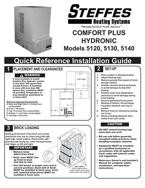 Quick Reference Install Guide Guide Translations