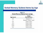 RIAS (Reynolds Intellectual Assessment Scales)