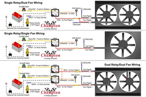 how to wire dual electric fans diagram images radiator fan relay wiring diagram how to wire dual