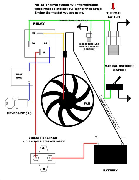 wiring diagram electric fan relay wiring image how to wire dual electric fans diagram images on wiring diagram electric fan relay