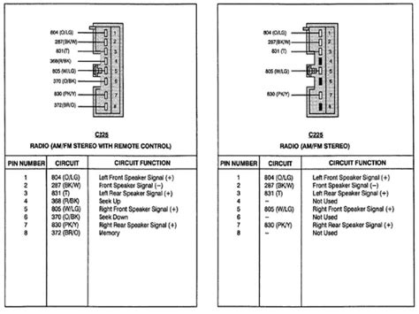 radio wiring diagram ford ranger images radio wiring diagram 1998 ford ranger radio