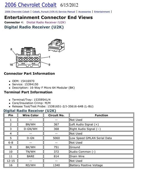 2004 silverado wiring diagram for stereo images 2004 chevy 2004 silverado stereo wiring diagram 2004