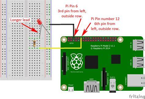 Raspberry Wiringpi Hardware Pwm