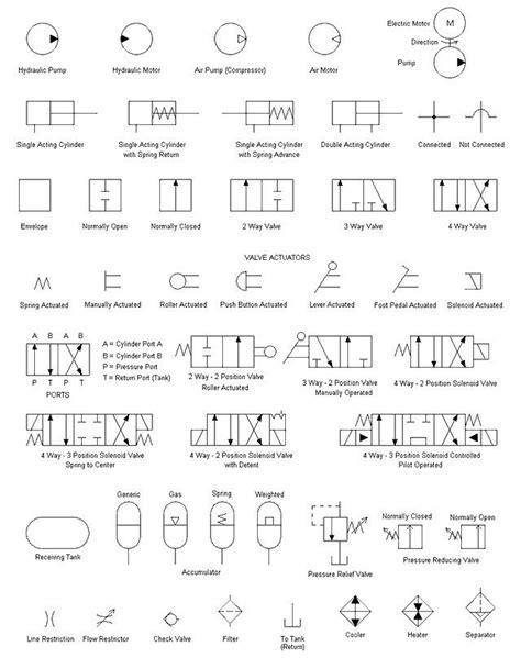 Reading Pneumatic Schematic Symbols Air Hydraulic