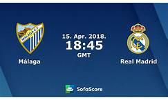 Real Madrid - Malaga live score - SofaScore.com