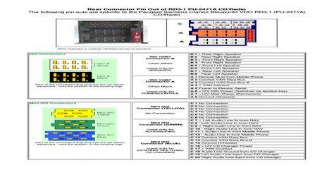 peugeot cd changer wiring diagram peugeot peugeot 307 cd changer wiring diagram images peugeot radio wiring on peugeot 307 cd changer wiring