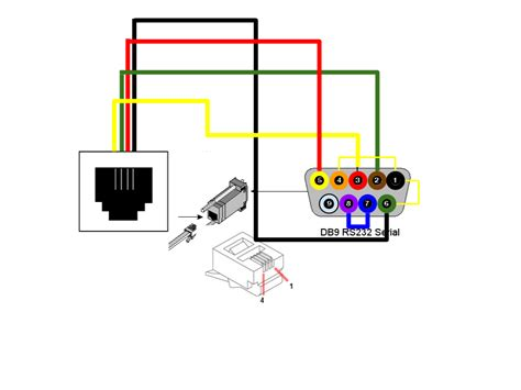 rj45 to db9 adapter wiring diagram images diagram db9 serial to rj11 to db9 wiring diagram