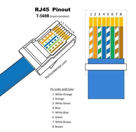 Rj45 Plug Wiring Colours