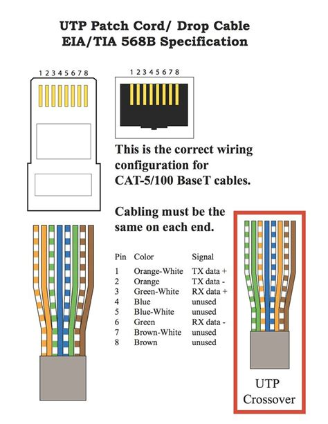 poe switch wiring diagram images diagram furthermore poe cable rj45 poe wiring diagram elsalvadorla