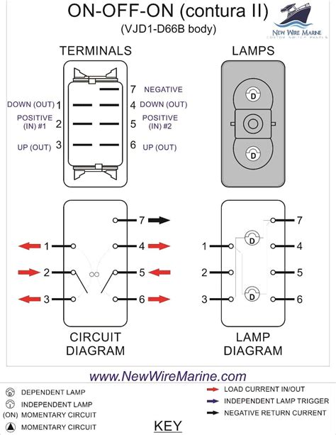 wiring diagram for marine rocker switch images switch wiring rocker switch wiring diagrams new wire marine