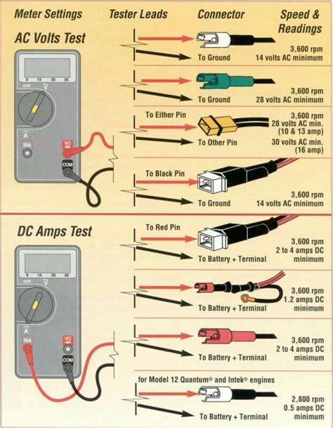 ra rodeo speaker wiring ra image wiring diagram ra rodeo wiring diagram ra image wiring diagram on ra rodeo speaker wiring